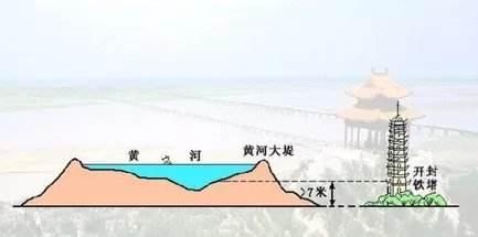 地上悬河2.jpg